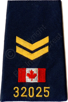 Slip-on Epaulettes (Shoulder Slides)